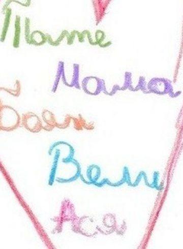 """Детска рисунка на дете, оградило думите """"тате"""" и """"мама"""", неговото име и това на сестрите му в сърце"""